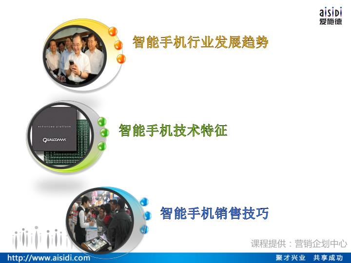 智能手机行业发展趋势
