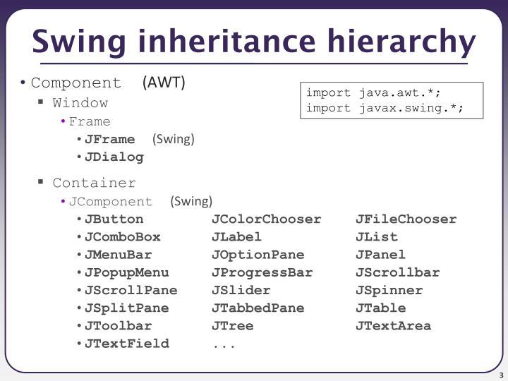 Swing inheritance hierarchy