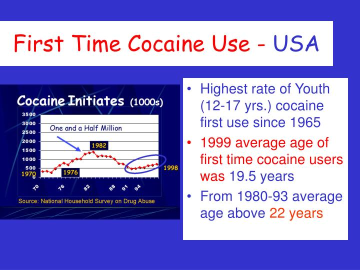 First Time Cocaine Use -
