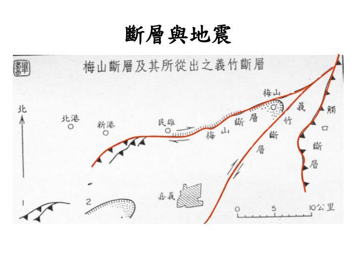 斷層與地震