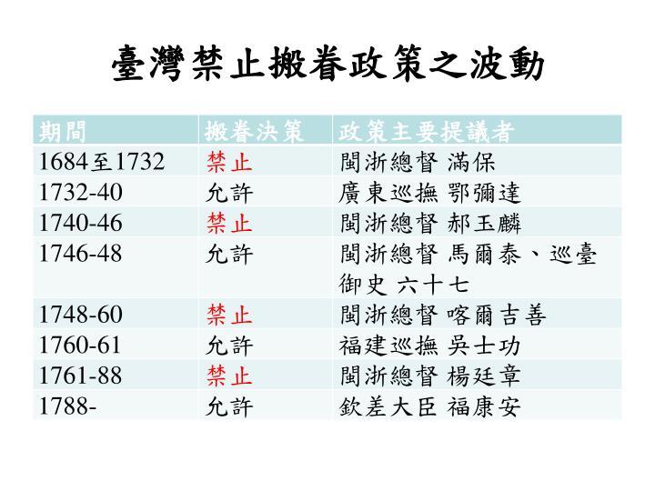臺灣禁止搬眷政策之波動