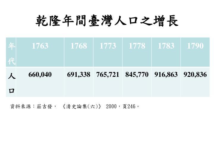 乾隆年間臺灣人口之增長