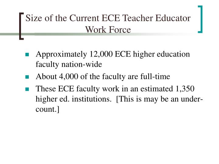 Size of the Current ECE Teacher Educator Work Force