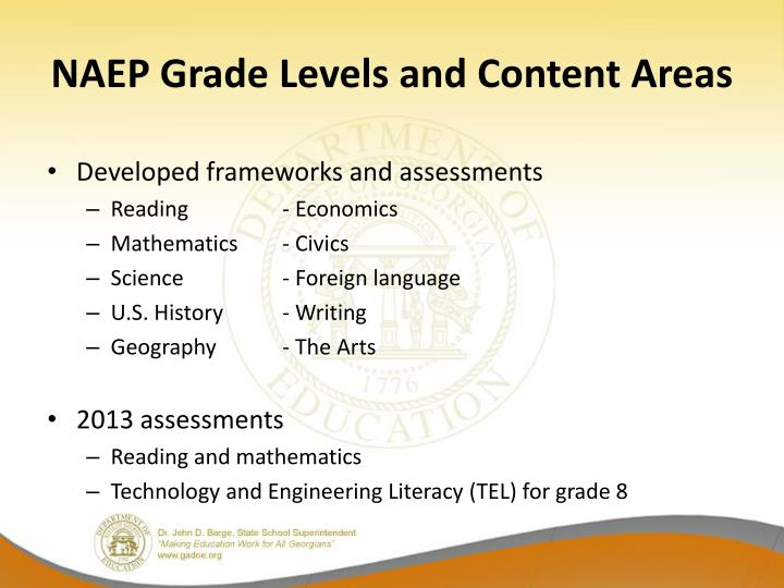 NAEP Grade Levels and Content Areas