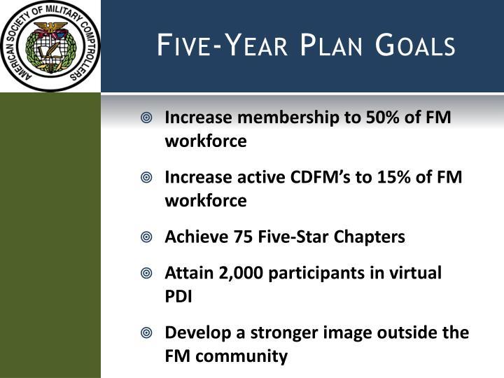 Five-Year Plan Goals