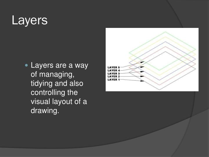 Layers