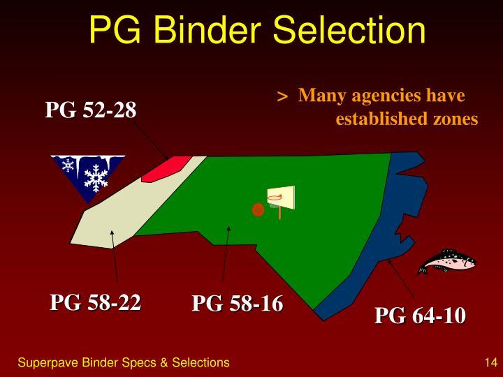 PG Binder Selection