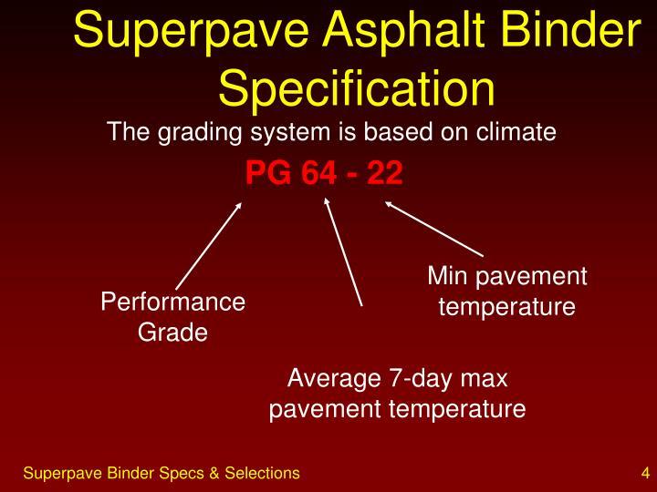 Superpave Asphalt Binder Specification