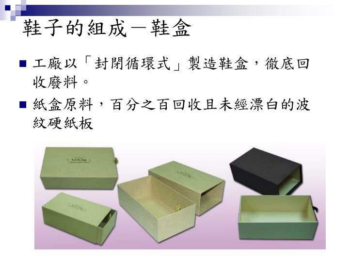 鞋子的組成-鞋盒