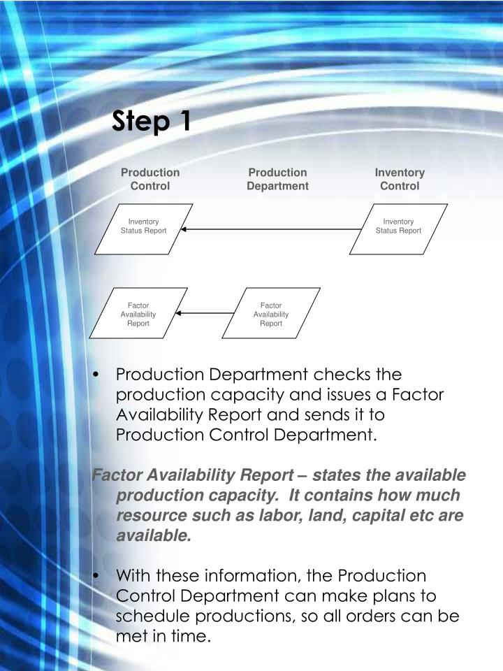 Production Control