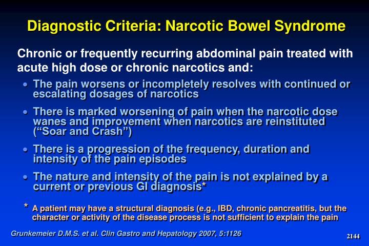 Diagnostic Criteria: Narcotic Bowel Syndrome