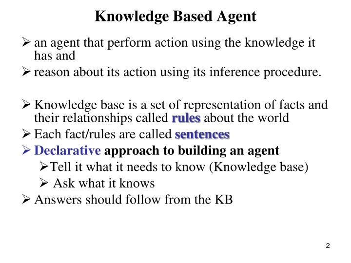 Knowledge Based Agent
