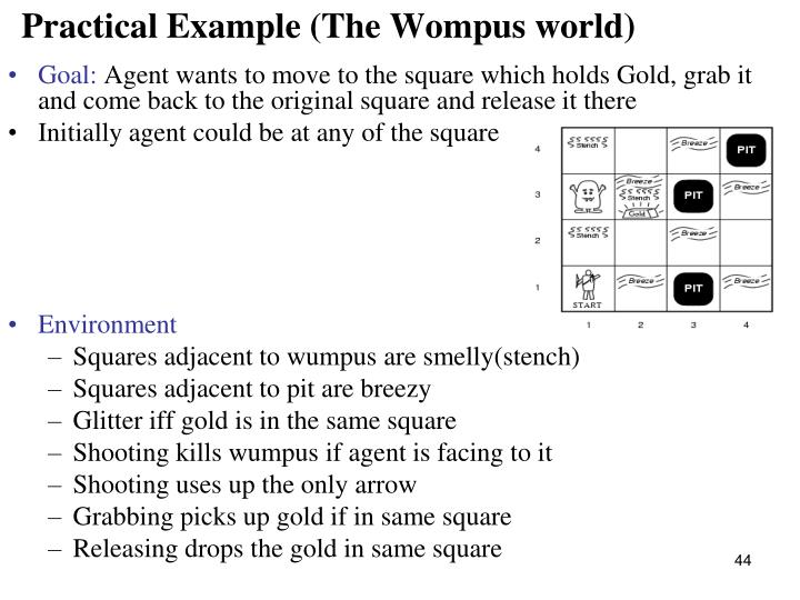 Practical Example (The Wompus world)