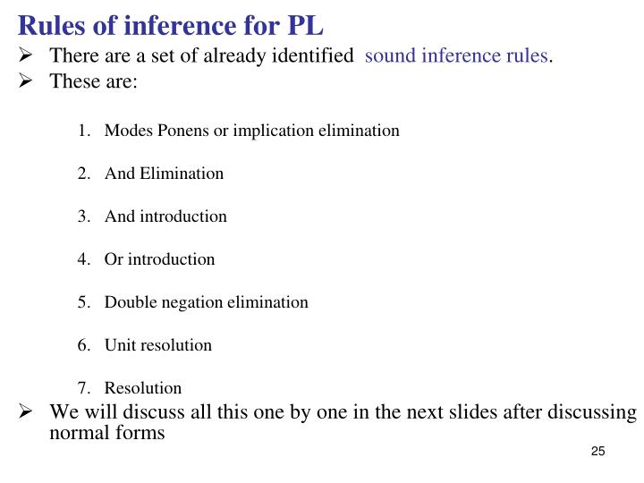 Rules of inference for PL