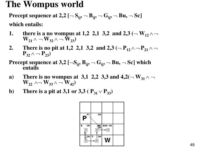 The Wompus world