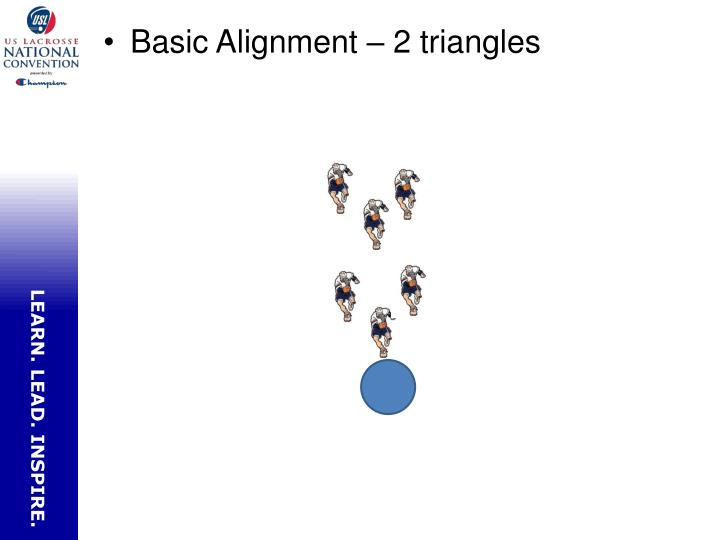 Basic Alignment – 2 triangles