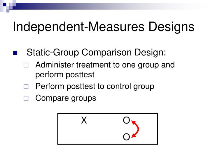 Independent-Measures Designs