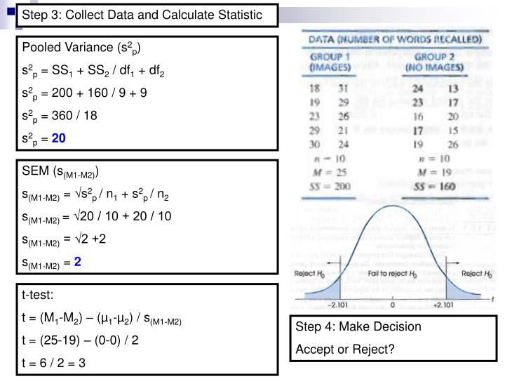 Step 3: Collect Data and Calculate Statistic