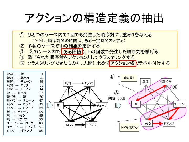 アクションの構造定義の抽出