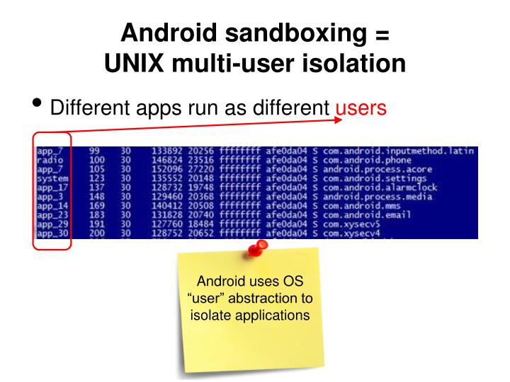 Android sandboxing =