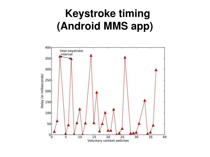 Keystroke timing