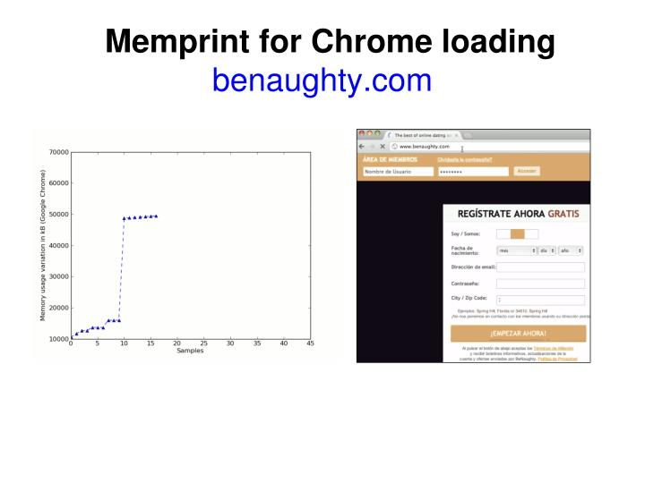 Memprint for Chrome loading