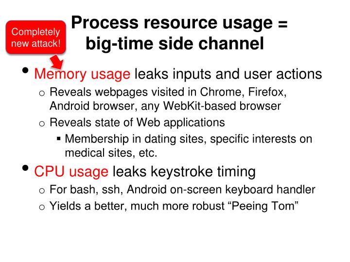 Process resource usage =