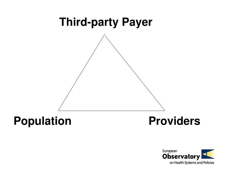 Third-party Payer