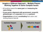 imagine a different approach multiple players working together to solve complex issues