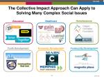 the collective impact approach can apply to solving many complex social issues