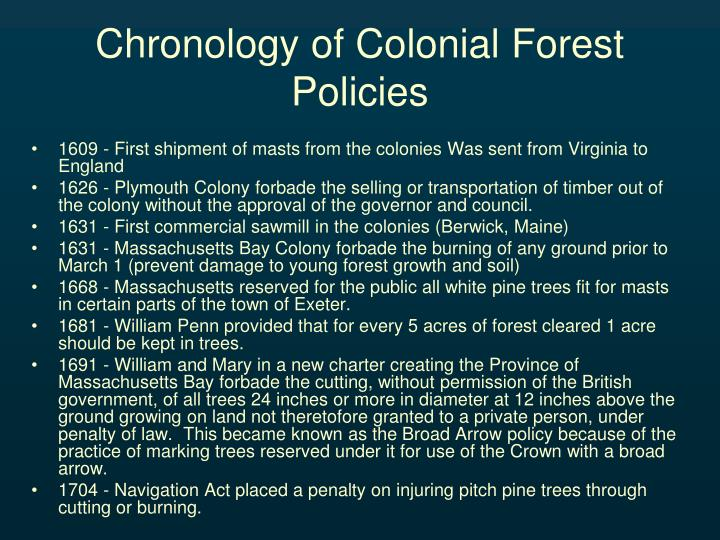 Chronology of Colonial Forest Policies