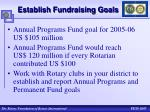 establish fundraising goals