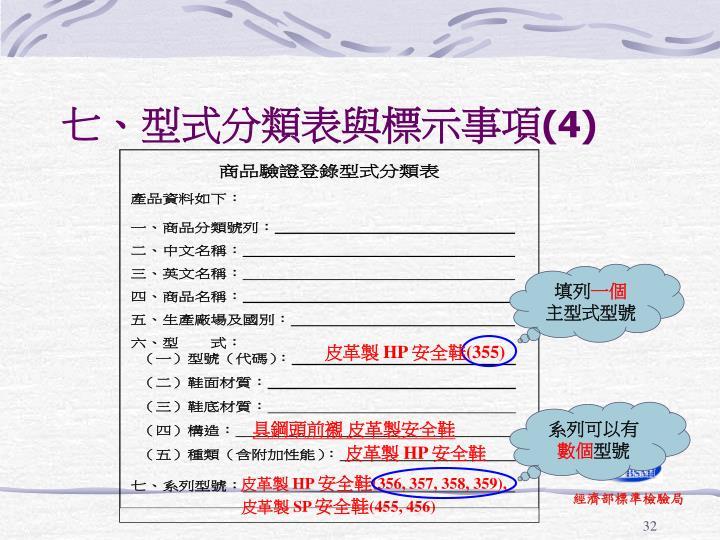 七、型式分類表與標示事項