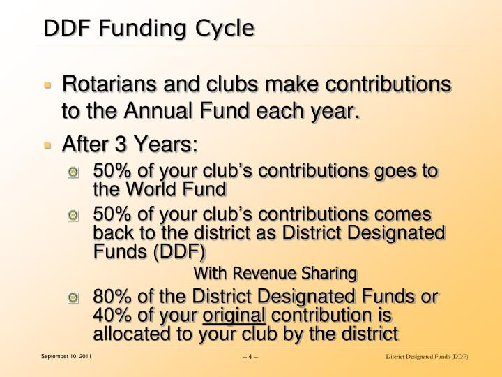 DDF Funding Cycle