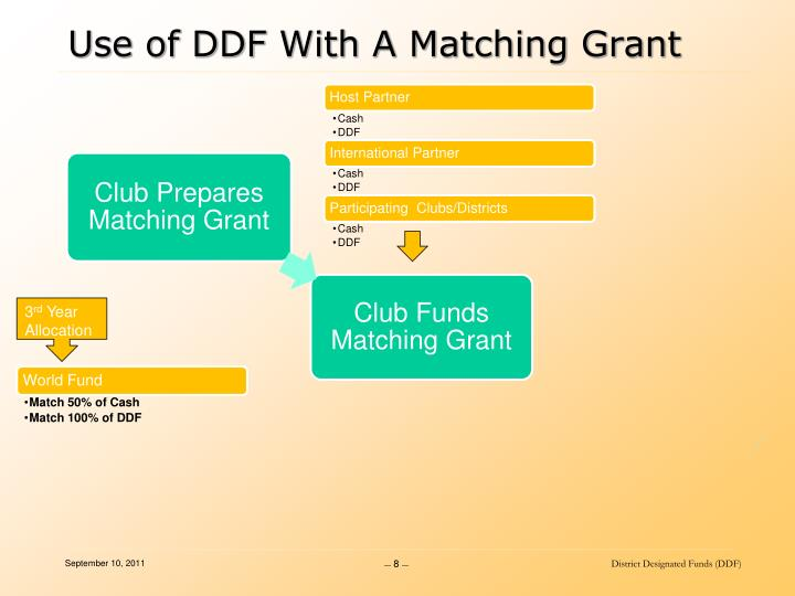Use of DDF With A Matching Grant