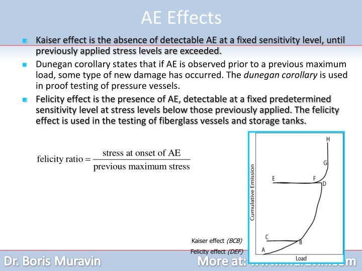 AE Effects