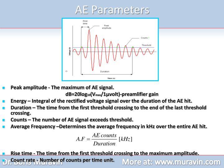 AE Parameters