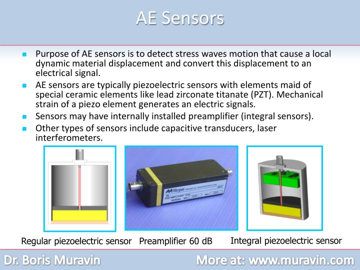 AE Sensors
