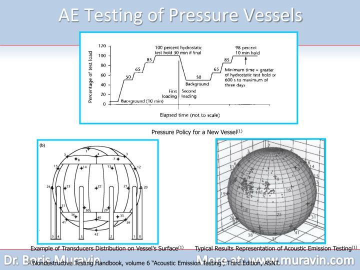 AE Testing of Pressure Vessels