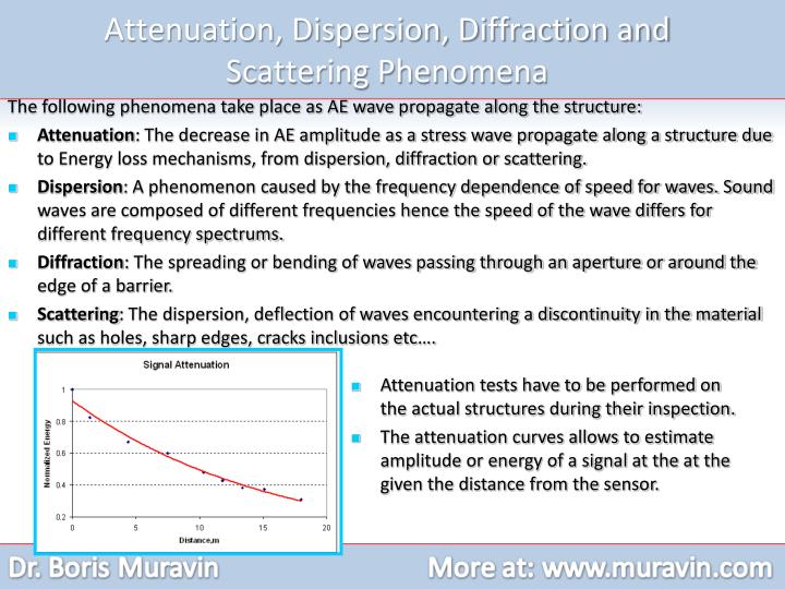 Attenuation, Dispersion, Diffraction and Scattering Phenomena