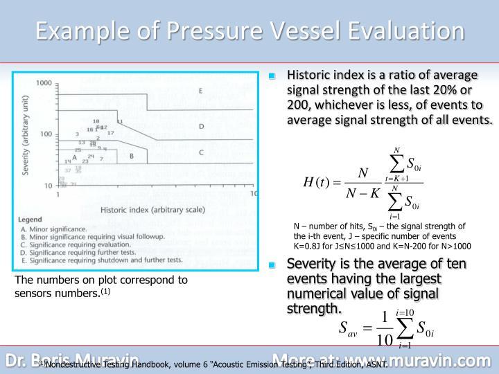 Example of Pressure Vessel Evaluation