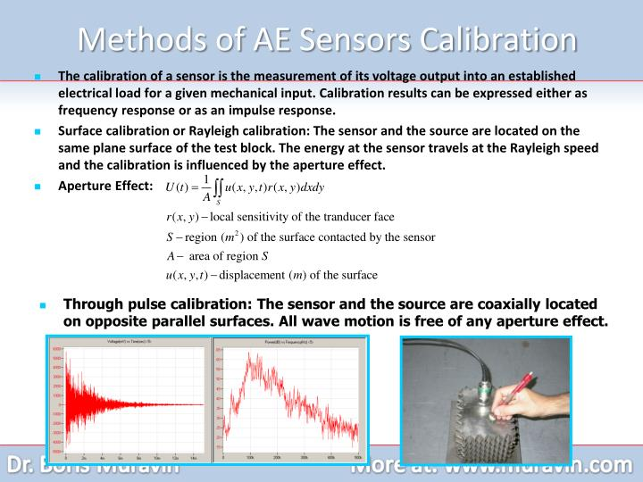 Methods of AE Sensors Calibration