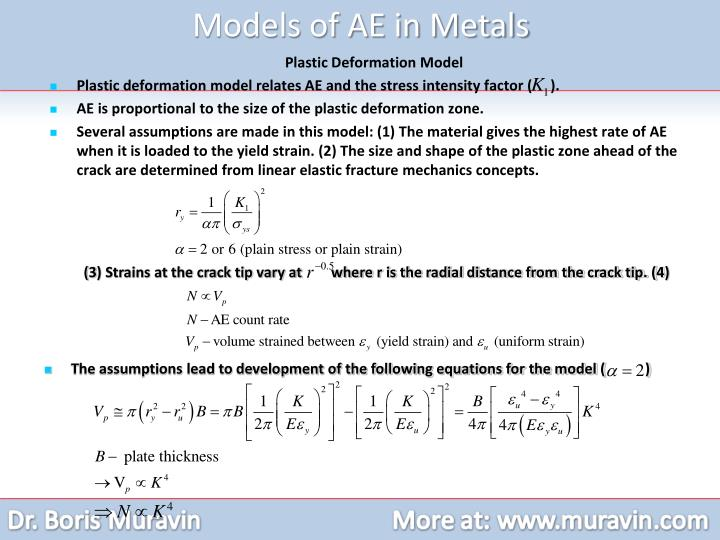 Models of AE in Metals