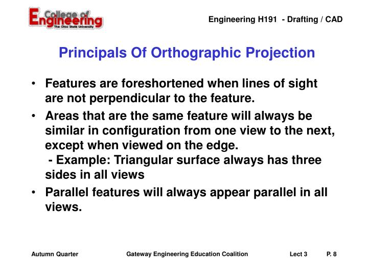 Principals Of Orthographic Projection