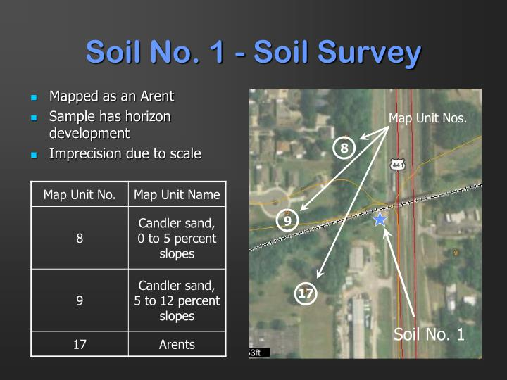 Soil No. 1 - Soil Survey