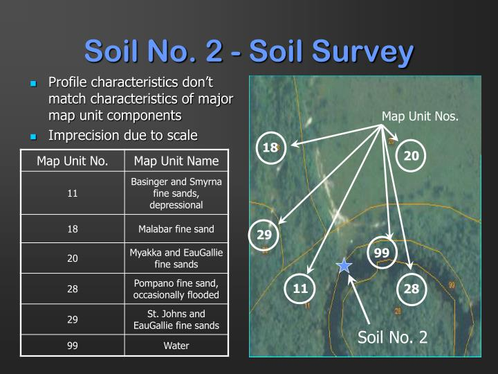 Soil No. 2 - Soil Survey