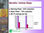 benefits vehicle stops