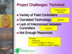 project challenges technical1
