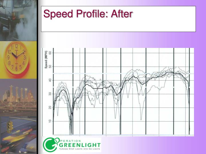 Speed Profile: After