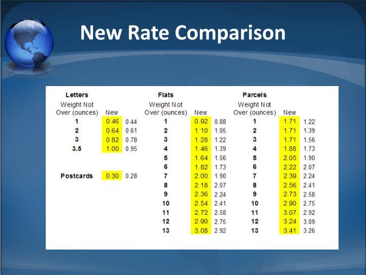 New Rate Comparison